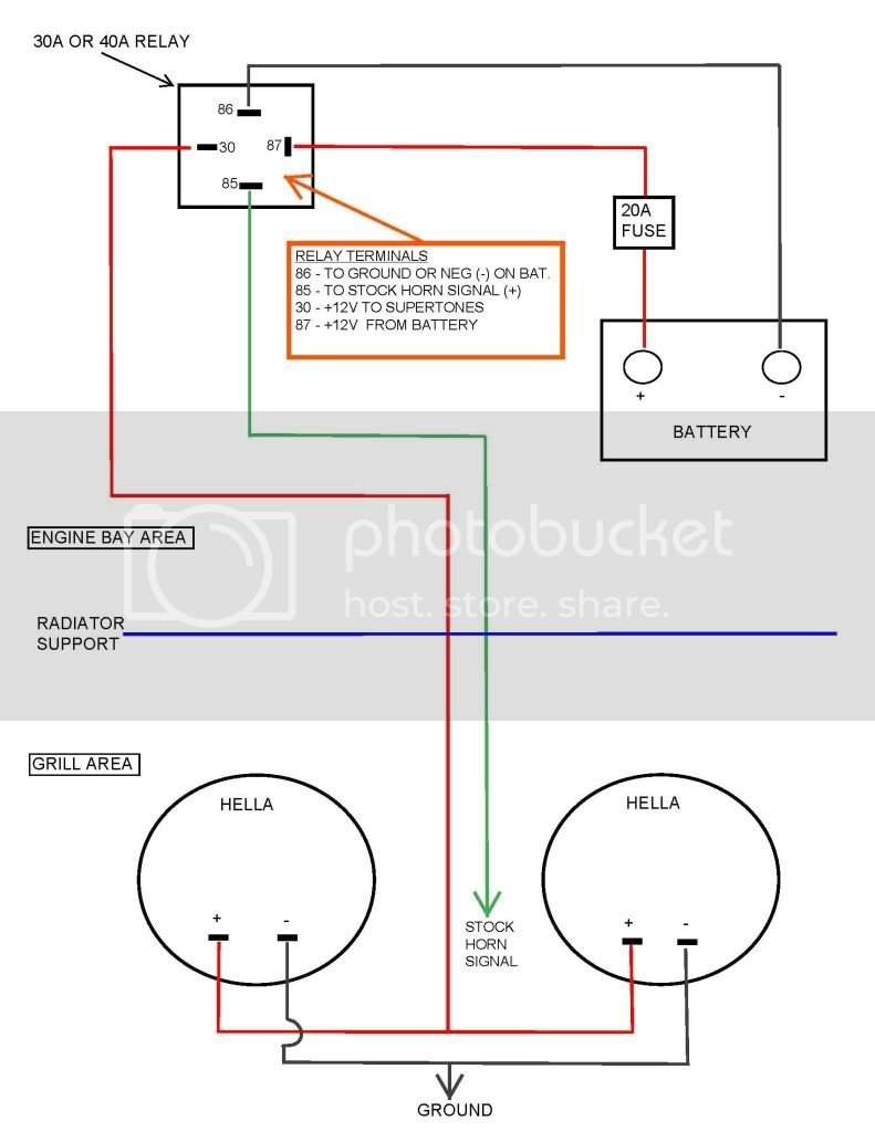 Wrx a T One Wiring Diagram - Catalogue of Schemas A Supertone Horn Wiring Harness on